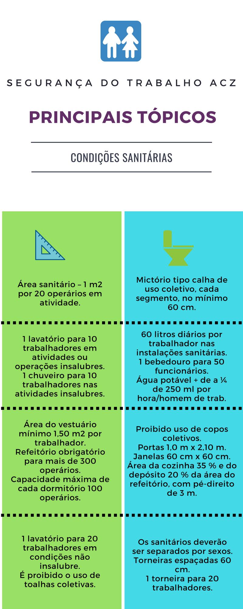 Resumo Nr 24 Condi Es Sanit Rias E De Conforto Nos Locais De Trabalho
